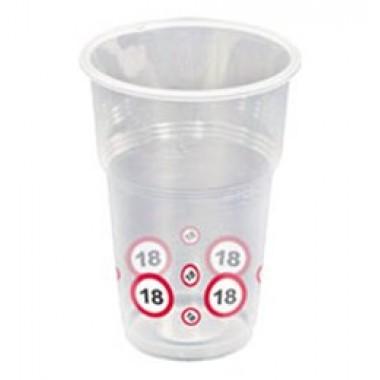 18-as sebességkorlátozós pohár